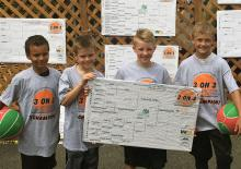 The 3rd-4th Grade Division Champions, the GoldenDoodle Dunkers. Photo courtesy of Snohomish County Sports Commission.